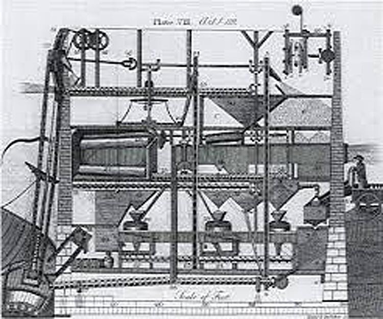 Мэттью Уозброу получает заказ от Королевского Флота на постройку паровой мукомольной мельницы