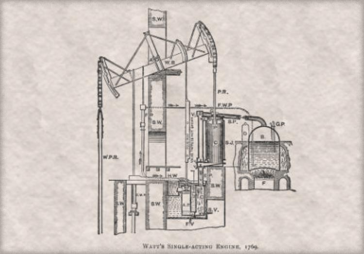 Паровой двигатель Уатта, 1769 год